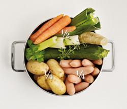 hyvää ruokaa kasviksista